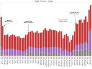 a screenshot of a bar graph