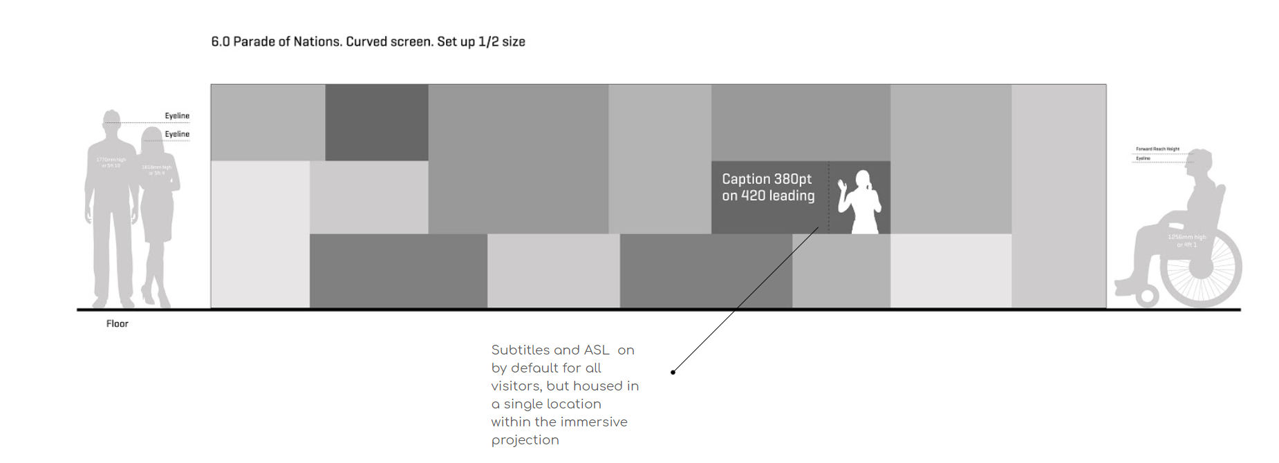 Alt image text: A technical drawing demonstrating the positioning of ASL and captions within a large-scale projected composition, in relation to a wheelchair user and two standing people.